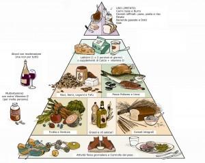 Cremesini - Dieta mediterranea (2)