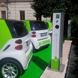 Uchwalenie ustawy o energii i możliwości włoskich firm w sektorze energii odnawialnej