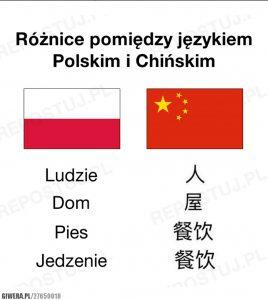 Polonia Oggi: Cattedra di polonistica all'Università di Shanghai